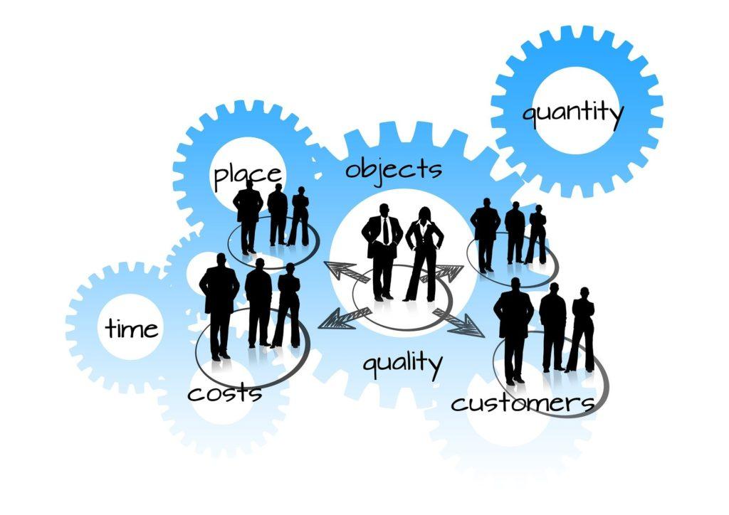 Kooridnationsfunktion-Marketing